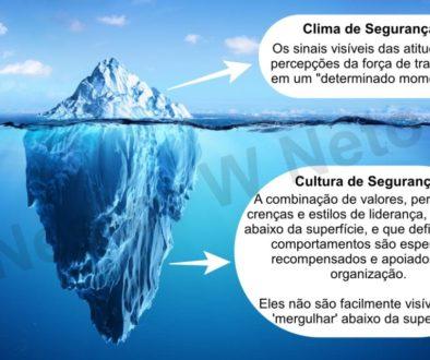 Cultura de segurança e clima de segurança - Iceberg